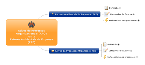 APO-versus-FAO_map_mental_2